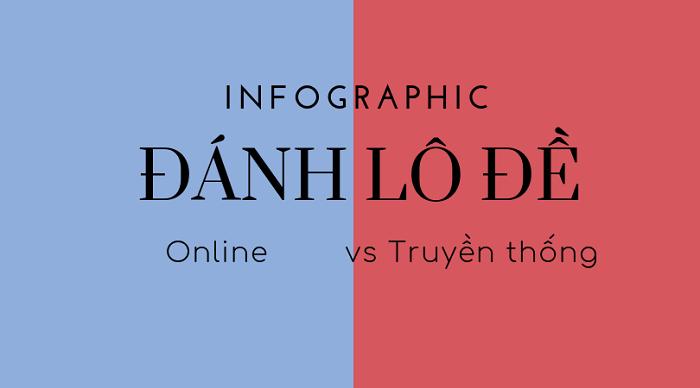 Lô đề online và lô đề truyền thống