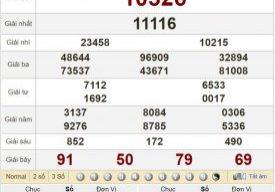 Bảng kết quả xổ số miền Bắc ngày 29-07-2021